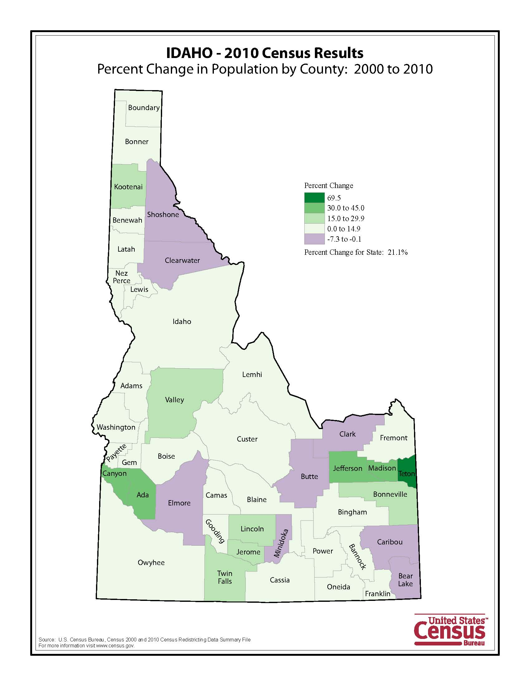 Idaho census