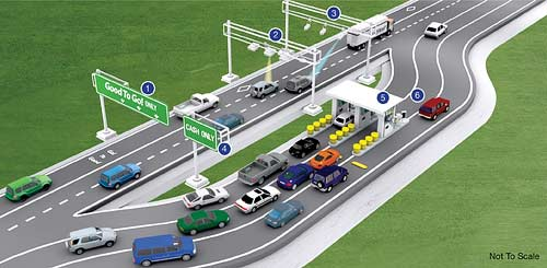 Toll paying proposal