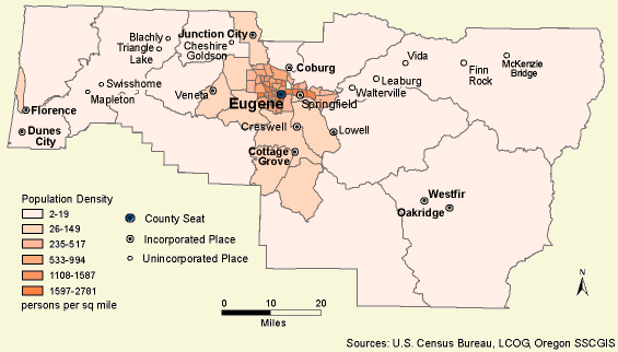 Lane County population